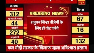 I will stand by my party BJP in this situation, says Shatrughan Sinha on no-trust vote - ABPNEWSTV