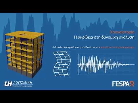 FespaR - Χρονοϊστορία, η ακρίβεια στη δυναμική ανάλυση