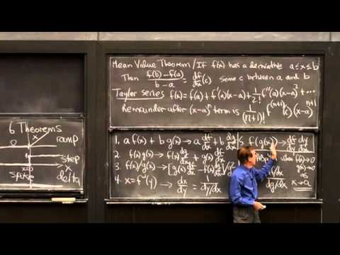 Six Functions, Six Rules, and Six Theorems | MIT Highlights of Calculus