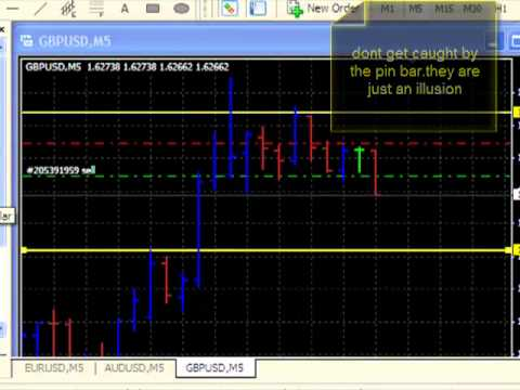 pure price action trading 13-06-2011
