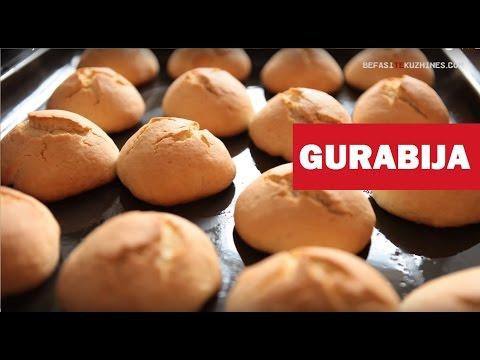 Gurabija