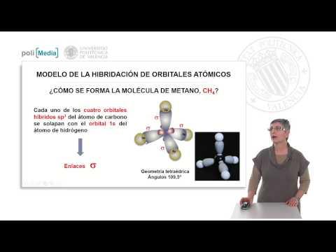 Compuestos químicos: enlace y nomenc. Modelo de hibridación de orbitales atómicos.© UPV