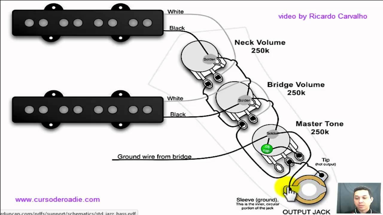 Circuito Eletrico Jazz Bass : Esquema de circuito captadores estéreo