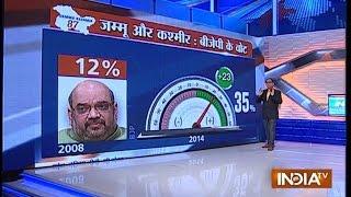 India TV C-Voter opinion poll Jammu Kashmir elections - INDIATV