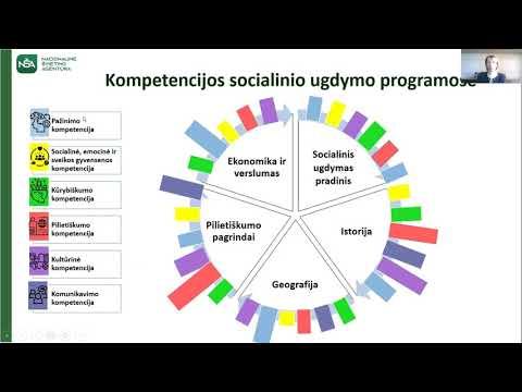 Nacionalinė švietimo agentūra. Ugdymo turinio atnaujinimas. Kompetencijos socialinio ugdymo Bendrosios programos projekte