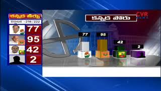 మేజిక్ ఫిగర్ చేరుకునే దిశలో బీజేపీ : Karnataka Election Results: BJP Closer to halfway Mark   CVR - CVRNEWSOFFICIAL