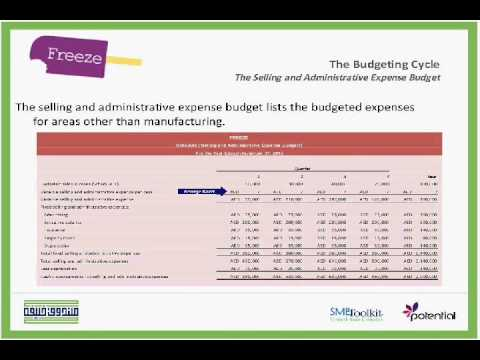 The selling and administrative expense budget.