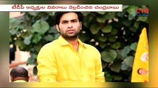 Devineni Avinash Appointed As Telugu Yuvatha President | TDP Frontal Organisations | CVR NEWS - CVRNEWSOFFICIAL