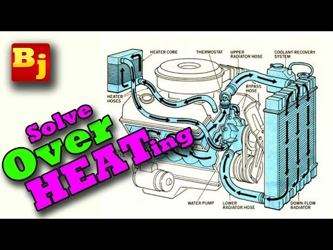 Engine Overheating? How To Troubleshoot and Diagnose Your  Cooling System in 9 Easy Steps