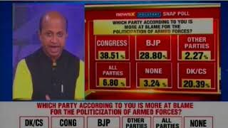 NewsX Polstrat snap poll: BJP vs Congress, PM Narendra Modi vs Rahul Gandhi:Lok Sabha Elections 2019 - NEWSXLIVE