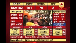 #ABPResults: Bhangra and Dandiya together, an unique way to celebrate victory by supporter - ABPNEWSTV