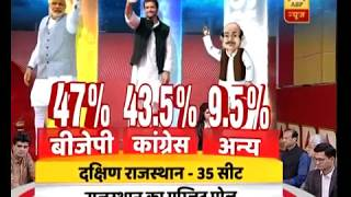 ABP Exit Poll | BJP leads with 47% vote share in South Rajasthan - ABPNEWSTV