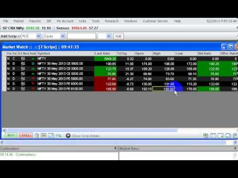 Nifty Calls Live Performance of My Tip