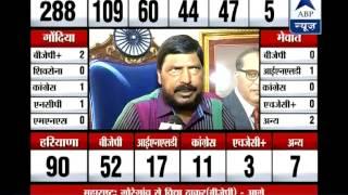 BJP-Sena should come together to form Maharashtra government: RPI's Ramdas Athawale - ABPNEWSTV