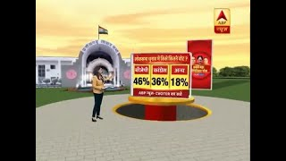 ABP Opinion Poll: BJP is ahead of Congress in terms of vote share in Chhattisgarh if LS el - ABPNEWSTV