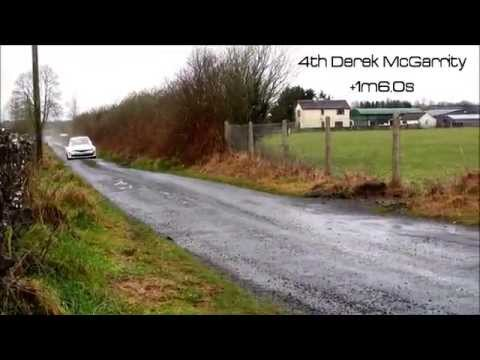 Galway International Rally 2013 Round-up