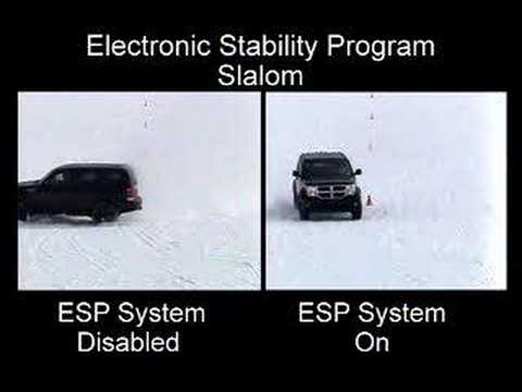 ESP -- Electronic Stability Program