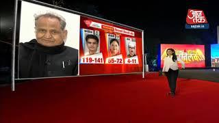 Exit Poll के नतीजों पर Ashok Gehlot ने रखी अपनी राय | Anjana Om Kashyap के साथ  Rajtilak - AAJTAKTV