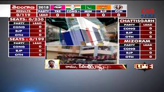 Updates From Nalgonda Votes Counting Centre | CVR News - CVRNEWSOFFICIAL