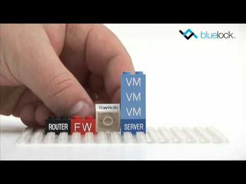 Virtualization & Cloud Computing Explained with Lego Bricks