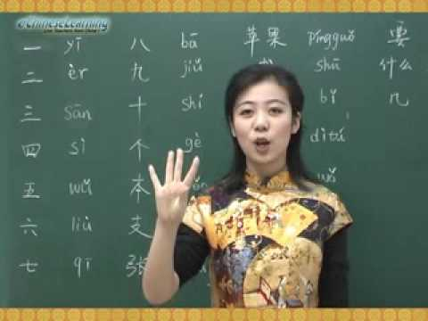 Learn beginner Chinese---Shopping.part 1