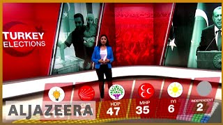 🇹🇷 Explainer: Turkey's pivotal election | Al Jazeera English - ALJAZEERAENGLISH