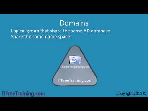 MCITP 70-640: Introduction To Active Directory