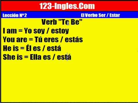 Curso de Inglés. 2. El Verbo Ser - Estar