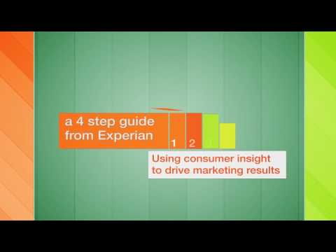 Using consumer insight to drive marketing ROI