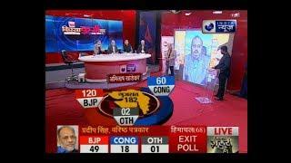 एग्जिट पोल: देश के बड़े पत्रकार गुजरात और हिमाचल में किस पार्टी को दे रहे हैं कितनी सीटें? | Part 1 - ITVNEWSINDIA