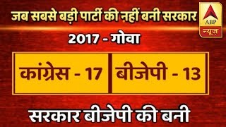When the BIGGEST PARTY of the state could not form government - ABPNEWSTV