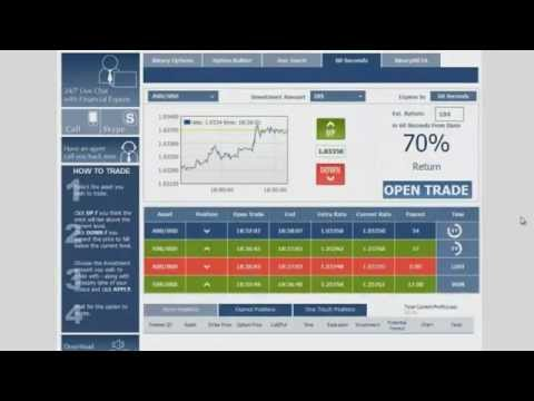 ( Watch LIVE PROOF )-Binary Options Secrets - Earn Money Every 60 Seconds