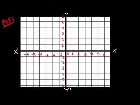 Coordinate Geometry - Basic