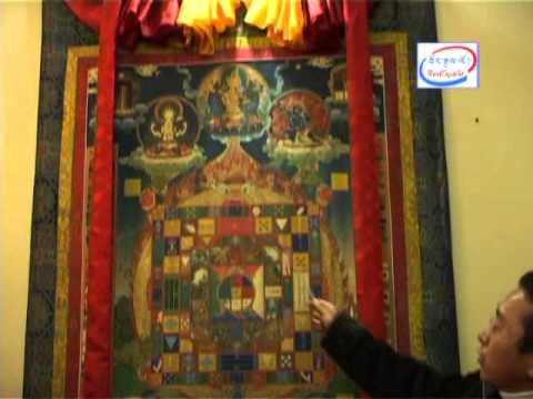 Tibetan Astrology