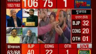 Assembly Results 2017: हिमाचल और गुजरात के विजयी उम्मीदवारों की लिस्ट - ITVNEWSINDIA
