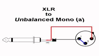 mqdefault wiring xlr 2 mono a youtube guitar mono input jack wiring diagram at gsmx.co