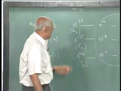 Lecture - 1 Classical Physics