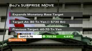 Market Pulse:  BOJ Easing To Directly Impact Markets - BLOOMBERGUTV