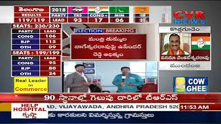 Revanth Reddy, Suhasini Losing In Telangana | Telangana Election  | CVR News - CVRNEWSOFFICIAL