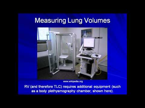 Normal Lung Mechanics (Mechanical Ventilation - Lecture 2)