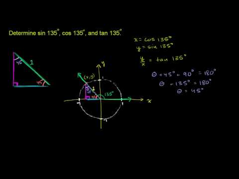 u19 l1 t3 we3 Finding Trig Function Values using Unit Circle Definition