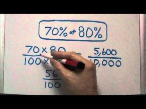 Percent of Percent