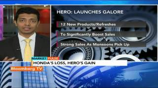 Market Pulse: Honda's Loss, Hero's Gain - BLOOMBERGUTV