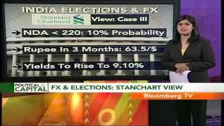 In Business- Elections 2014: Standard Chartered View - BLOOMBERGUTV