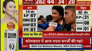 TMC rally in Kolkata: लोकसभा चुनाव से पहले मोदी सरकार को घेरने की कवायद - ITVNEWSINDIA