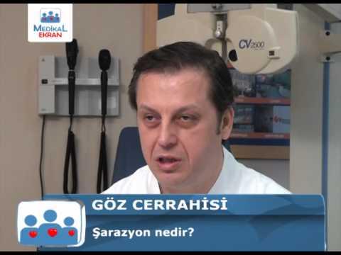 Şalazyon Nedir - Op.Dr.Levent Akçay
