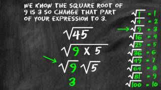 Simplest Radical Form - YouTube