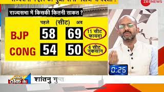 Taal Thok Ke: Is Mayawati responsible for loss of 'Dalits' in Uttar Pradesh - ZEENEWS