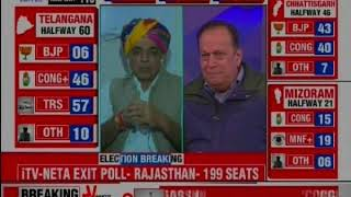 Watch: Elections 2018 Exit Poll for Rajasthan, MP, Chhattisgarh, Mizoram, Telangana - NEWSXLIVE