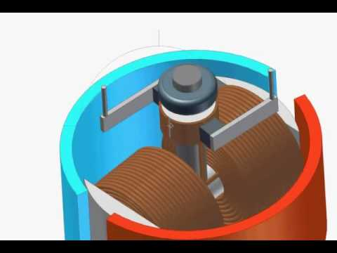 DC motors - how is it made? How it works?
